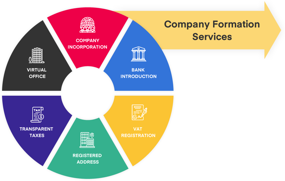 company legal structure