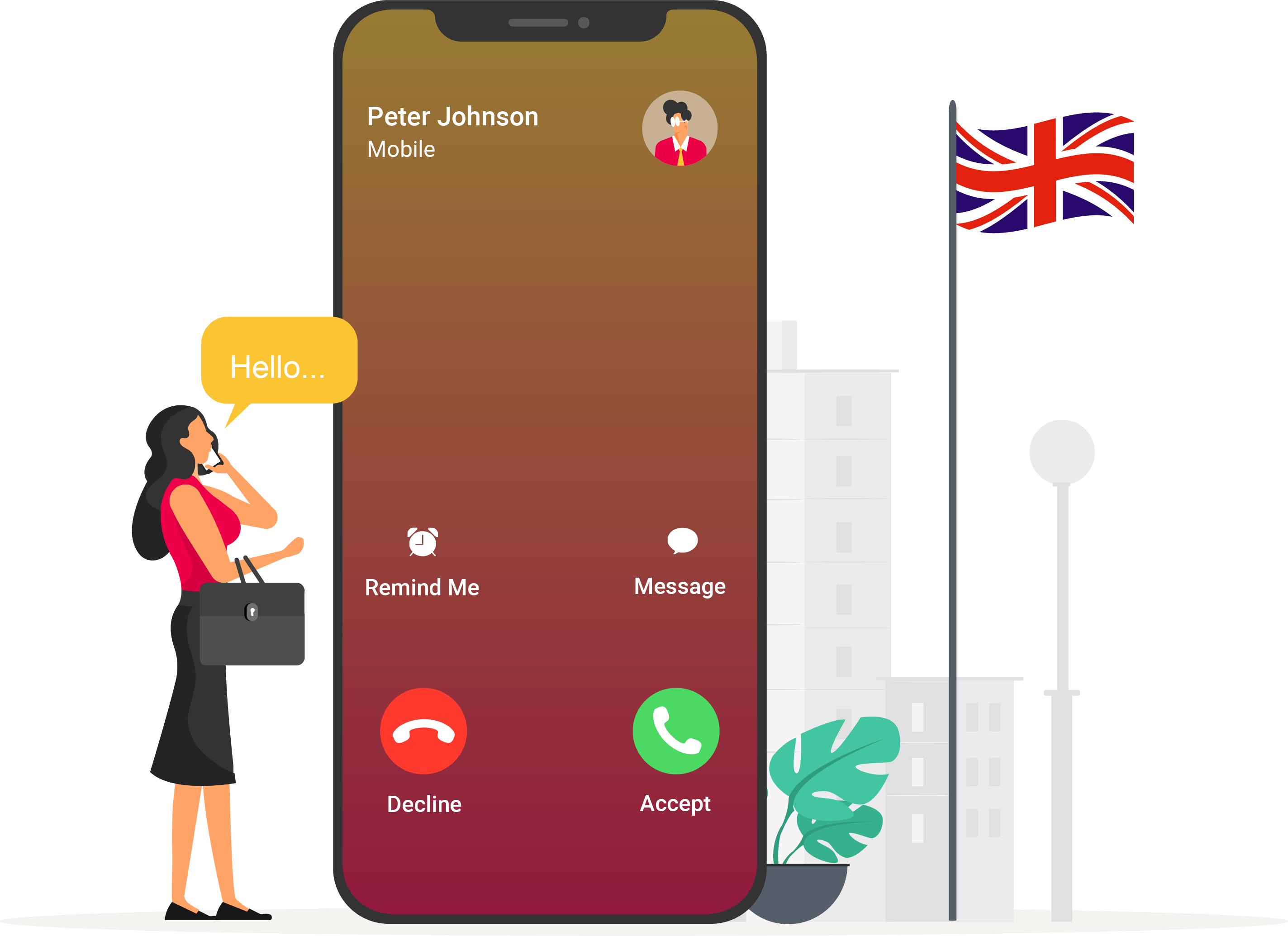 Business Phone Solution in UK